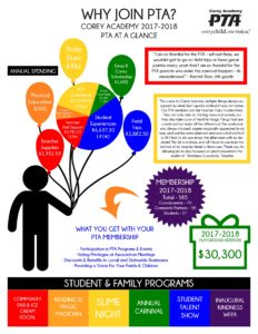 Corey PTA Info Graphic WEB